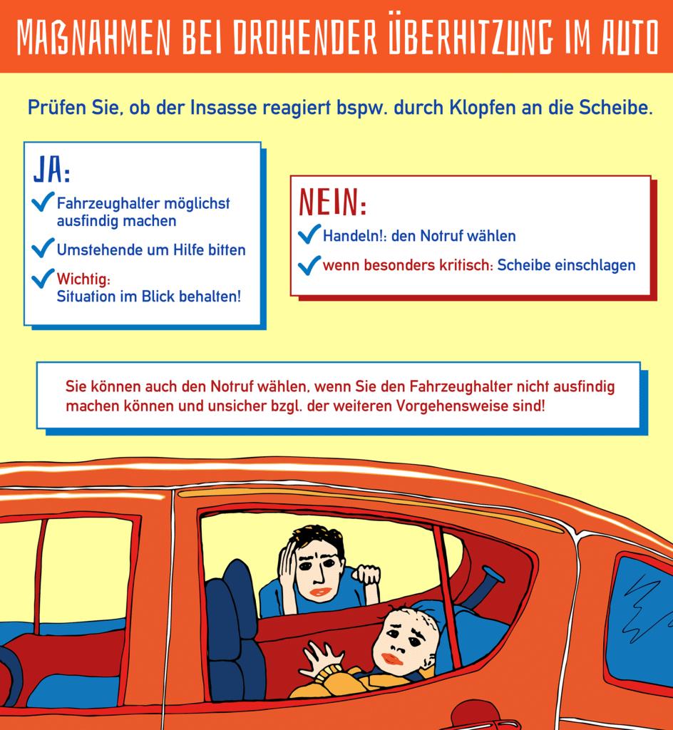 Infografik über Maßnahmen bei drohender Überhitzung im Auto